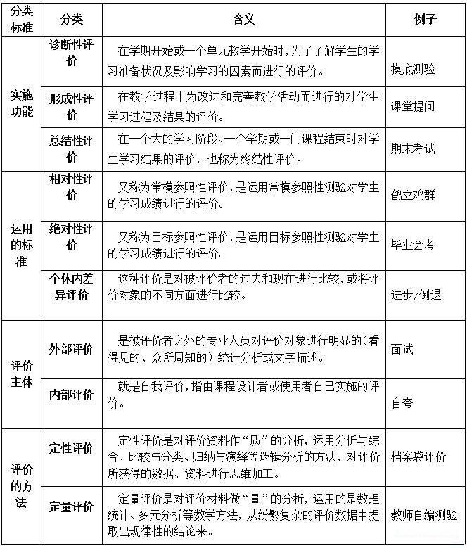 重庆教师招聘